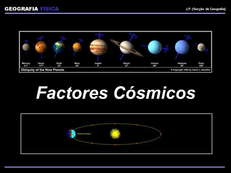 GEOGRAFIA FÍSICA J.P. (Secção de Geografia) Factores Cósmicos