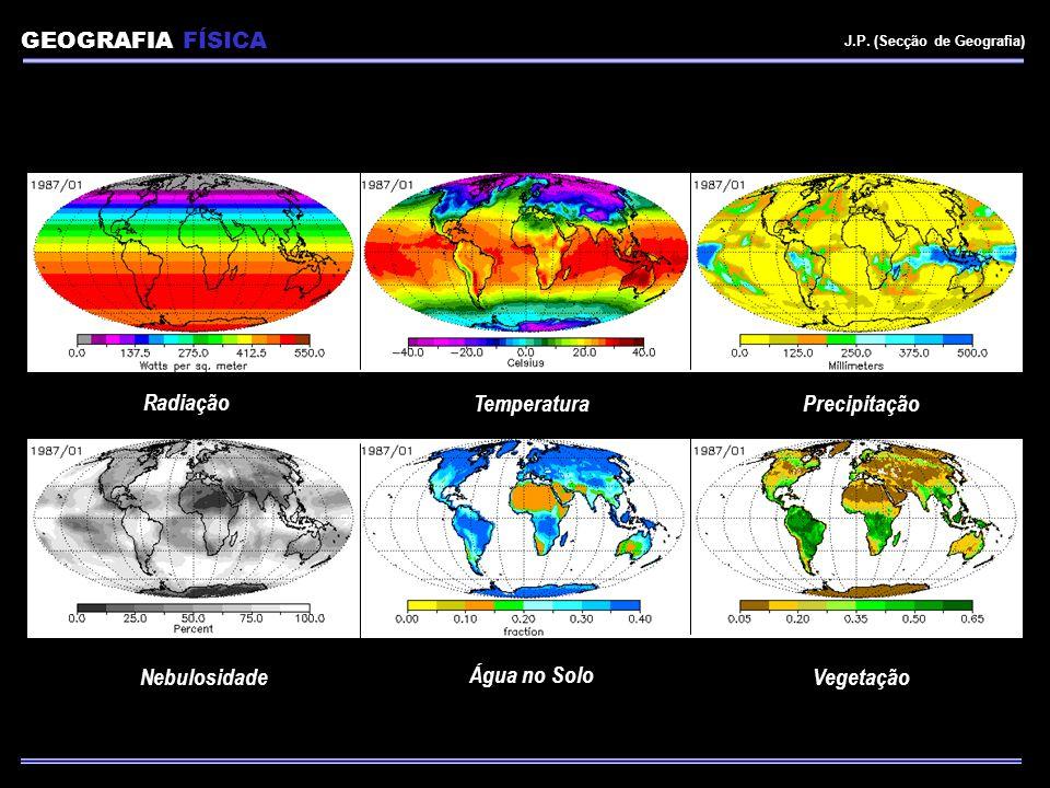 Radiação Temperatura Precipitação Nebulosidade Água no Solo Vegetação
