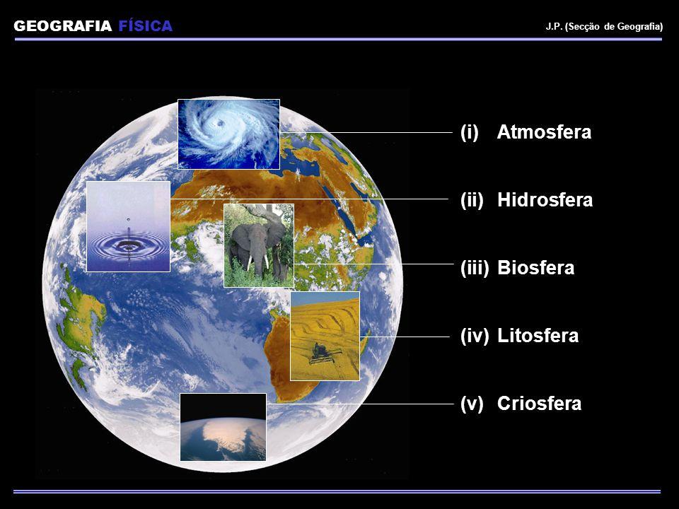 Atmosfera Hidrosfera Biosfera Litosfera Criosfera GEOGRAFIA FÍSICA