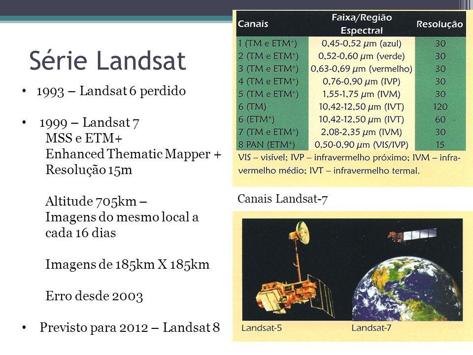 Série Landsat 1993 – Landsat 6 perdido 1999 – Landsat 7