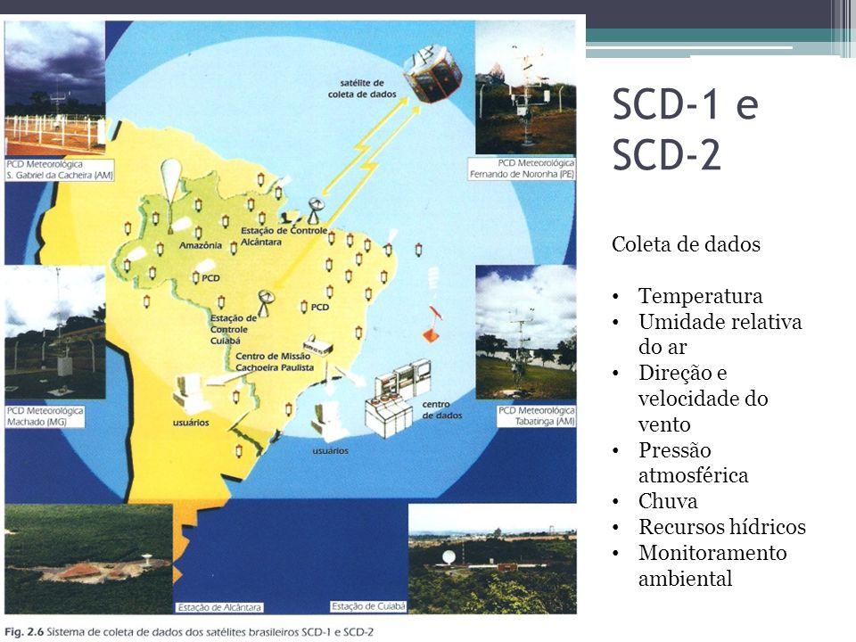 SCD-1 e SCD-2 Coleta de dados Temperatura Umidade relativa do ar