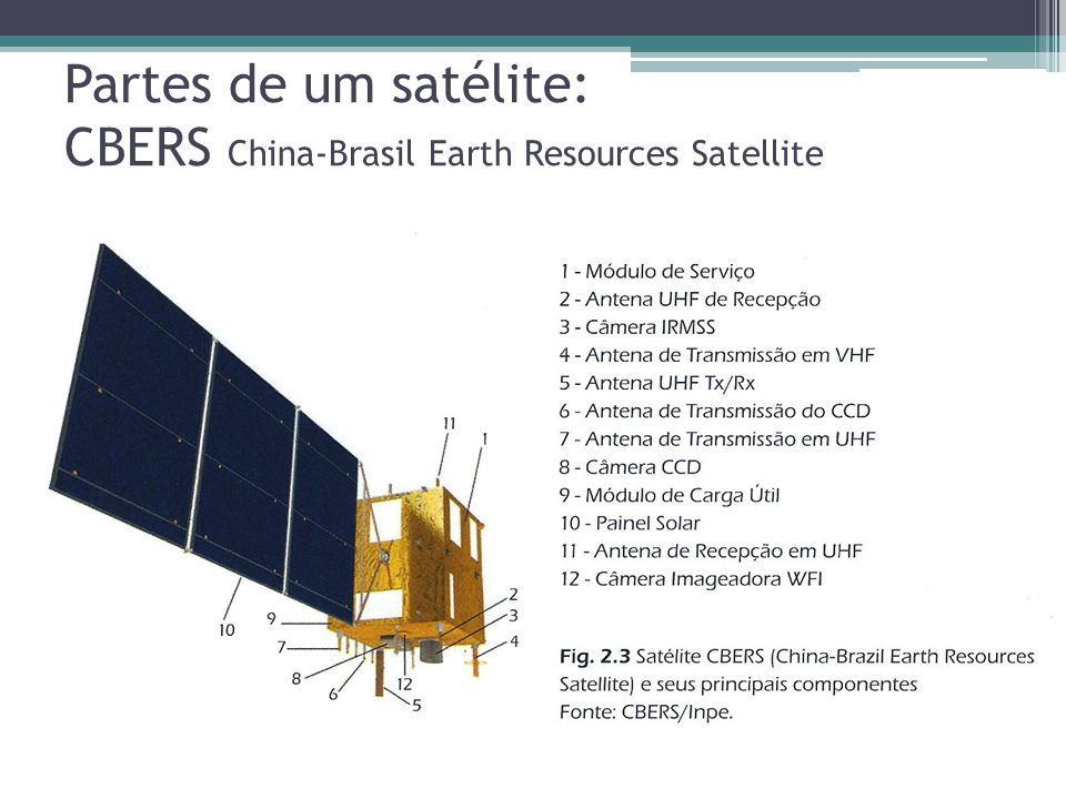 Partes de um satélite: CBERS China-Brasil Earth Resources Satellite