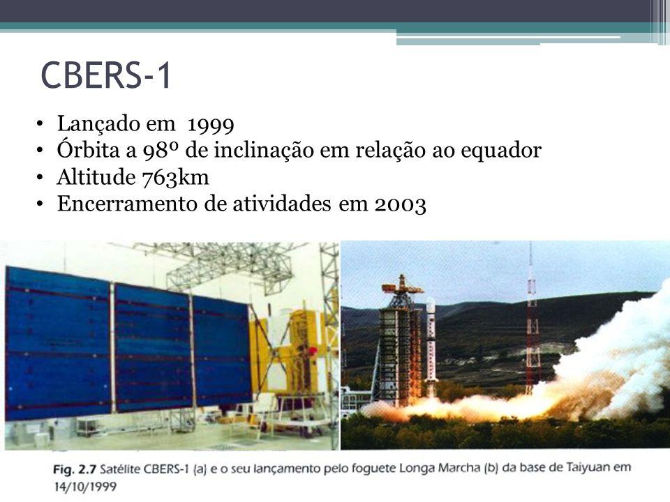 CBERS-1 Lançado em 1999. Órbita a 98º de inclinação em relação ao equador.