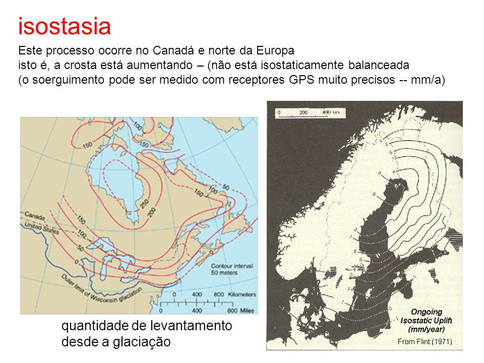 isostasia quantidade de levantamento desde a glaciação
