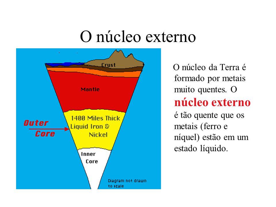 O núcleo externo