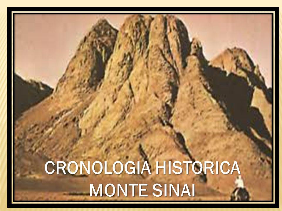 CRONOLOGIA HISTORICA MONTE SINAI