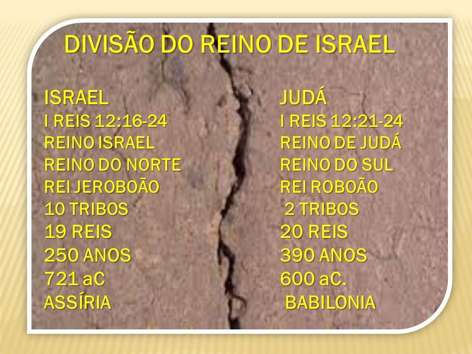 DIVISÃO DO REINO DE ISRAEL
