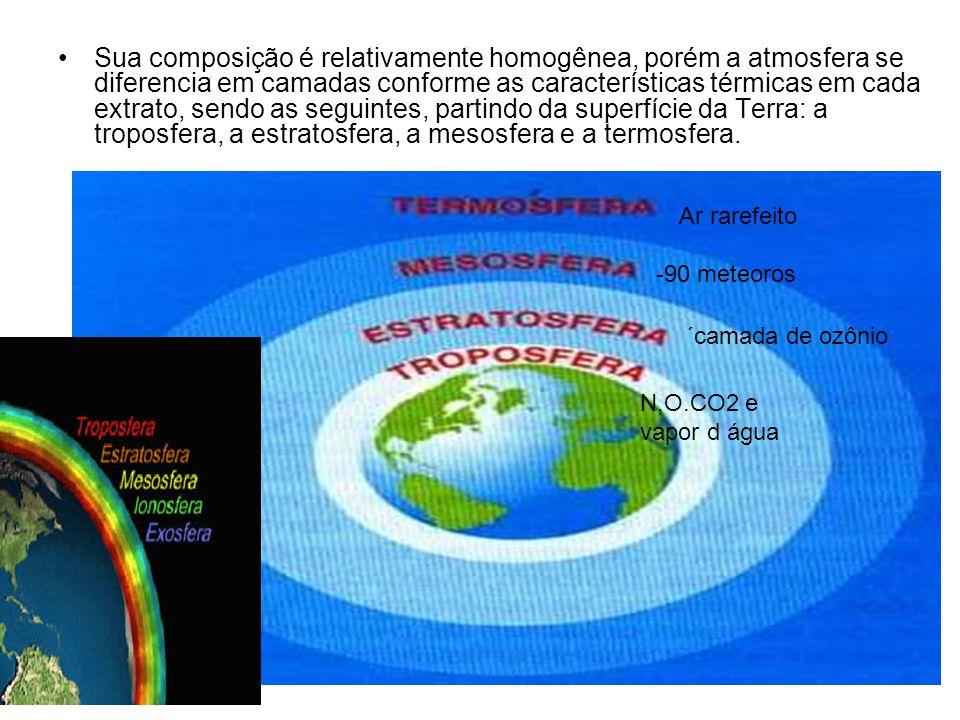 Sua composição é relativamente homogênea, porém a atmosfera se diferencia em camadas conforme as características térmicas em cada extrato, sendo as seguintes, partindo da superfície da Terra: a troposfera, a estratosfera, a mesosfera e a termosfera.
