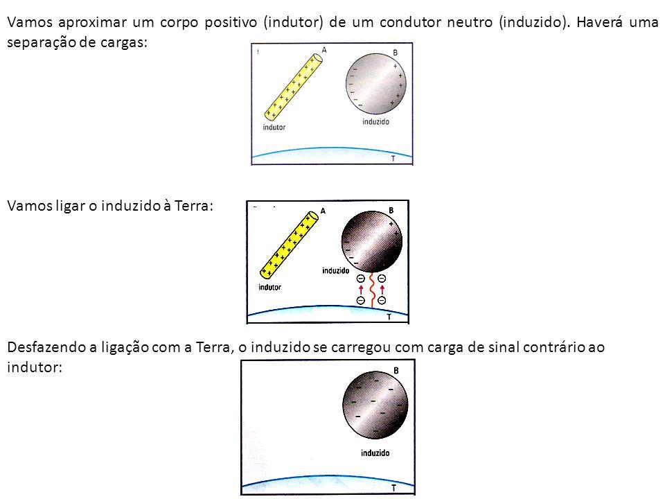 Vamos aproximar um corpo positivo (indutor) de um condutor neutro (induzido). Haverá uma separação de cargas: