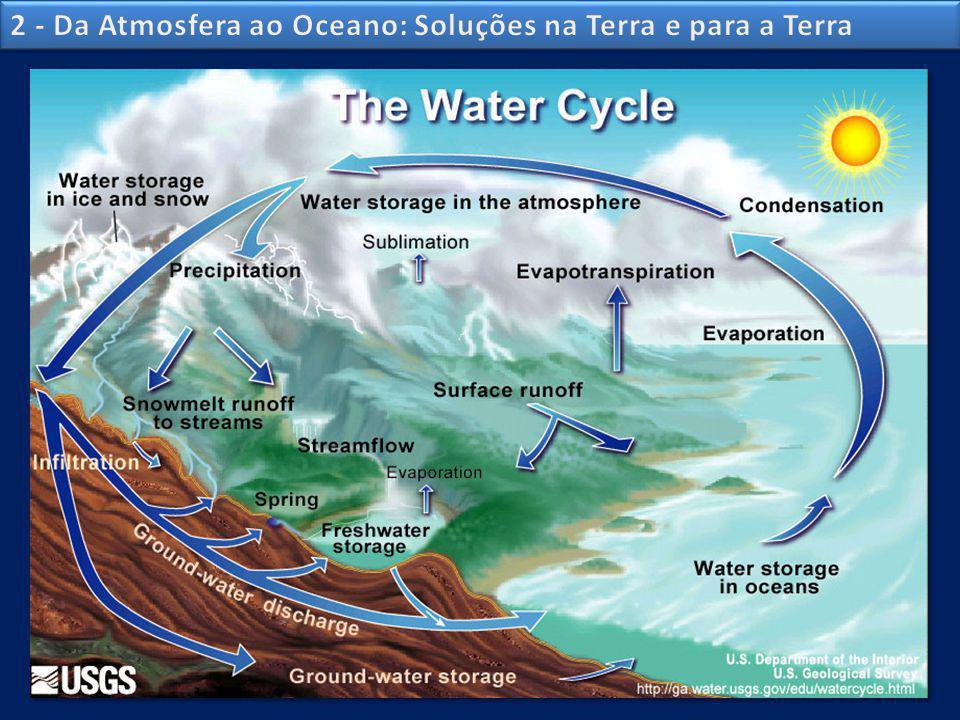 2 - Da Atmosfera ao Oceano: Soluções na Terra e para a Terra