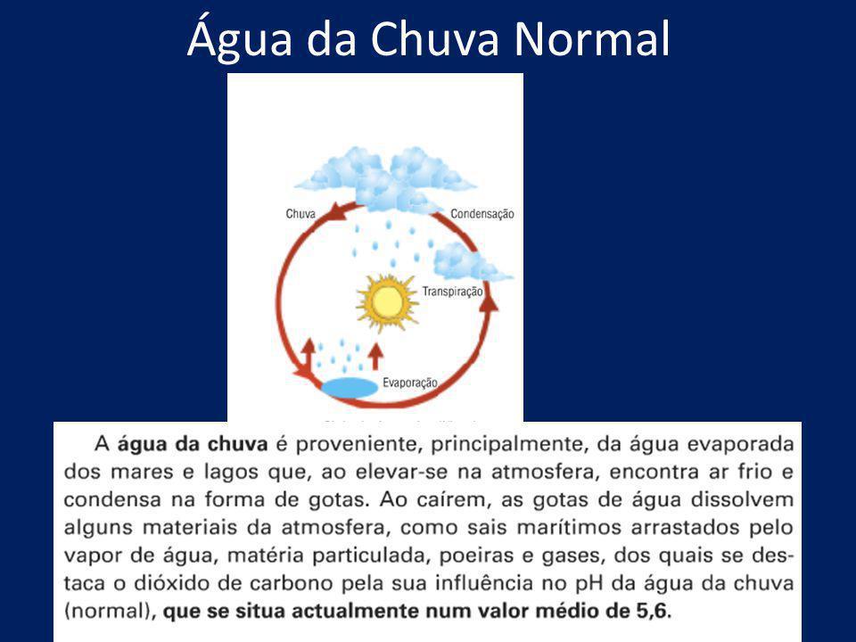 Água da Chuva Normal