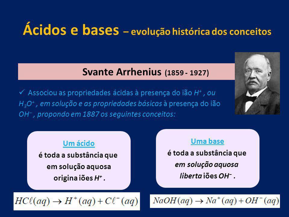 Ácidos e bases – evolução histórica dos conceitos