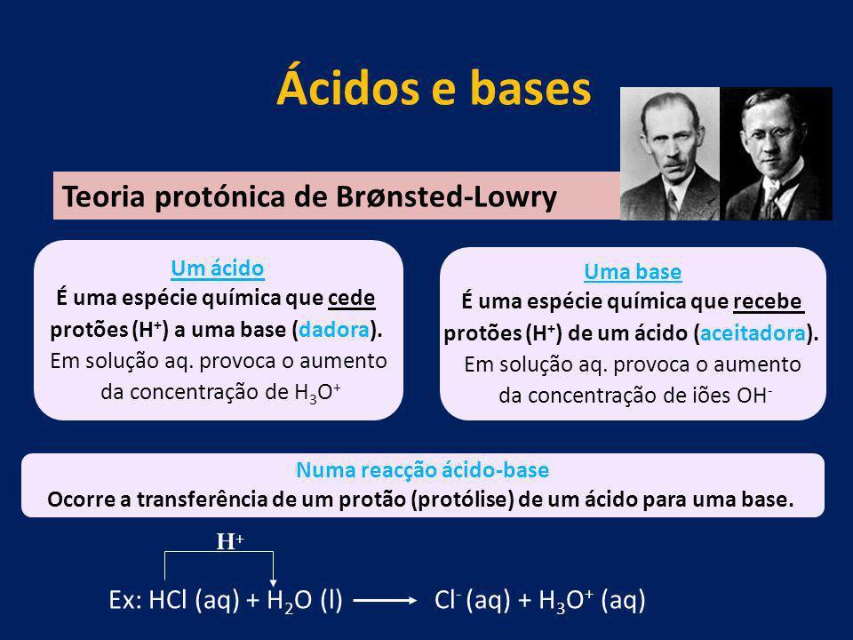 Ácidos e bases Teoria protónica de Brønsted-Lowry