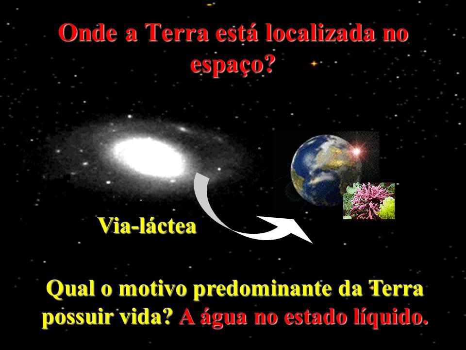 Onde a Terra está localizada no espaço