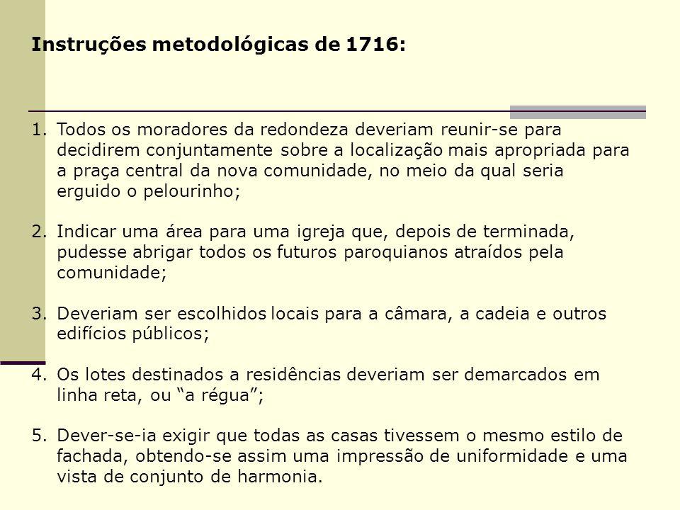 Instruções metodológicas de 1716:
