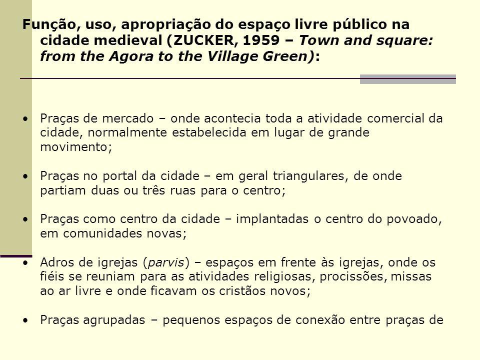 Função, uso, apropriação do espaço livre público na cidade medieval (ZUCKER, 1959 – Town and square: from the Agora to the Village Green):