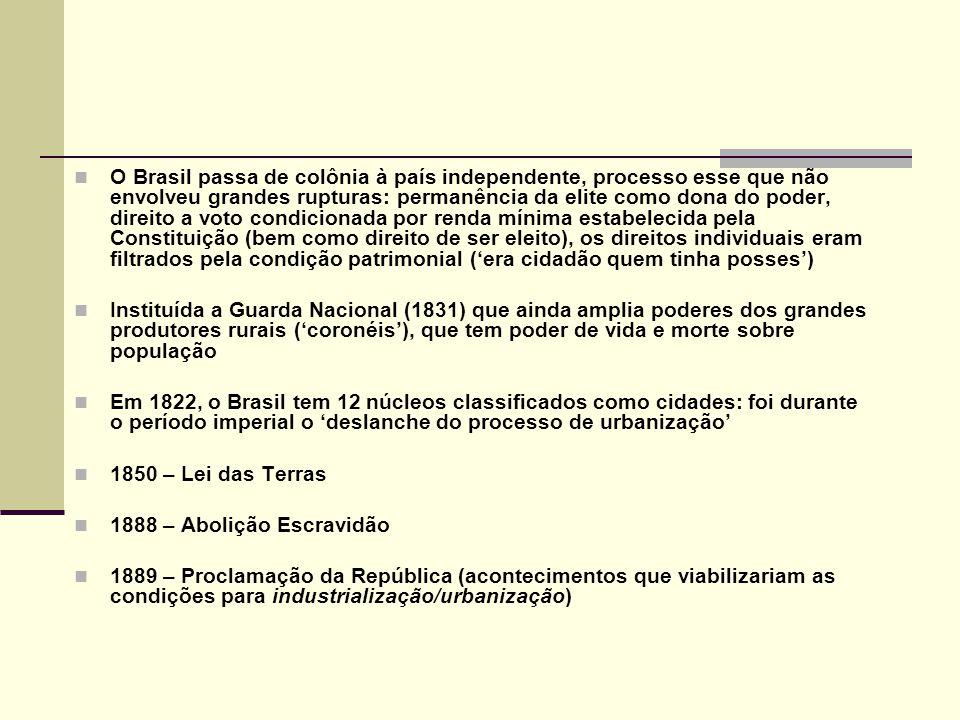 O Brasil passa de colônia à país independente, processo esse que não envolveu grandes rupturas: permanência da elite como dona do poder, direito a voto condicionada por renda mínima estabelecida pela Constituição (bem como direito de ser eleito), os direitos individuais eram filtrados pela condição patrimonial ('era cidadão quem tinha posses')