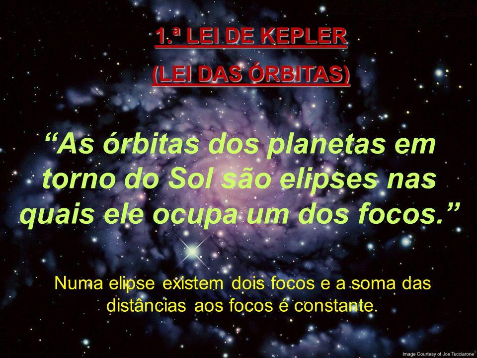 1.ª LEI DE KEPLER (LEI DAS ÓRBITAS) As órbitas dos planetas em torno do Sol são elipses nas quais ele ocupa um dos focos.