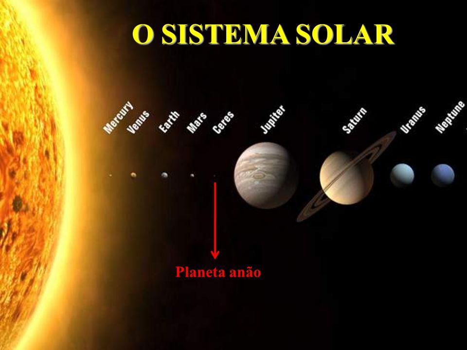 O SISTEMA SOLAR Planeta anão
