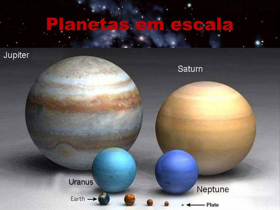 Planetas em escala
