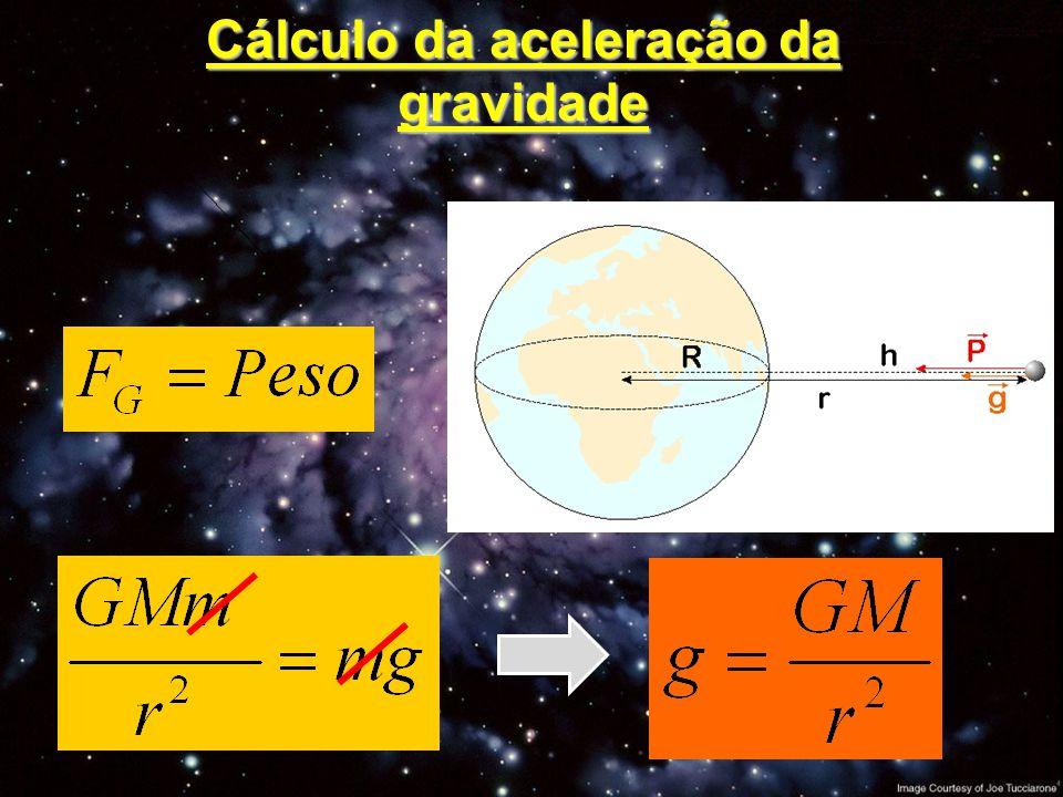 Cálculo da aceleração da gravidade
