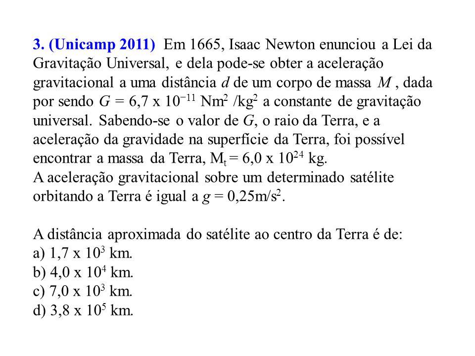 3. (Unicamp 2011) Em 1665, Isaac Newton enunciou a Lei da Gravitação Universal, e dela pode-se obter a aceleração gravitacional a uma distância d de um corpo de massa M , dada por sendo G = 6,7 x 10−11 Nm2 /kg2 a constante de gravitação universal. Sabendo-se o valor de G, o raio da Terra, e a aceleração da gravidade na superfície da Terra, foi possível encontrar a massa da Terra, Mt = 6,0 x 1024 kg.