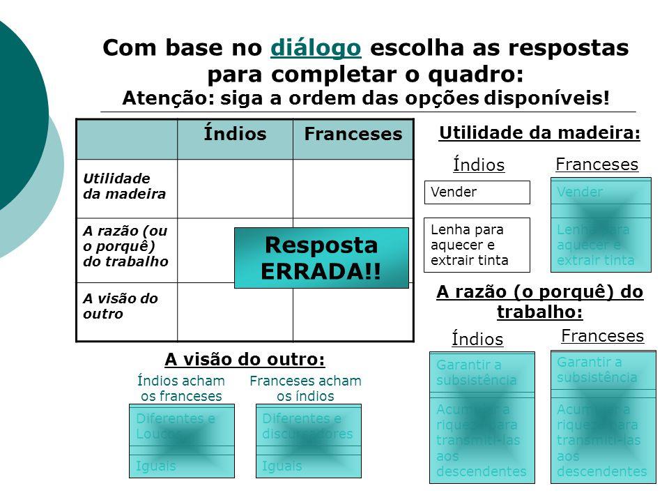 Com base no diálogo escolha as respostas para completar o quadro: