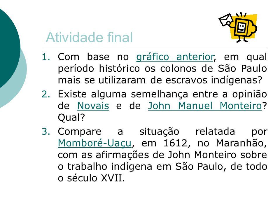 Atividade final Com base no gráfico anterior, em qual período histórico os colonos de São Paulo mais se utilizaram de escravos indígenas