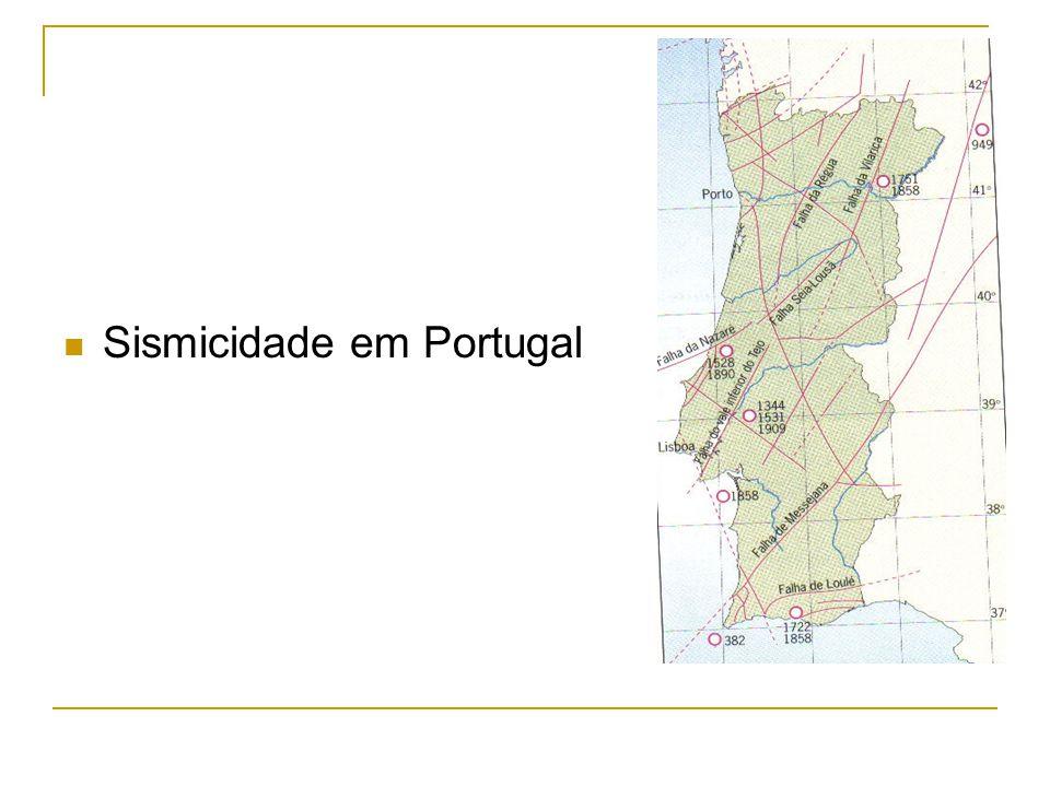 Sismicidade em Portugal