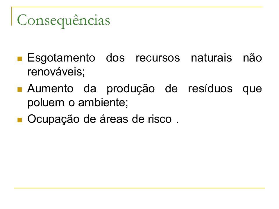Consequências Esgotamento dos recursos naturais não renováveis;
