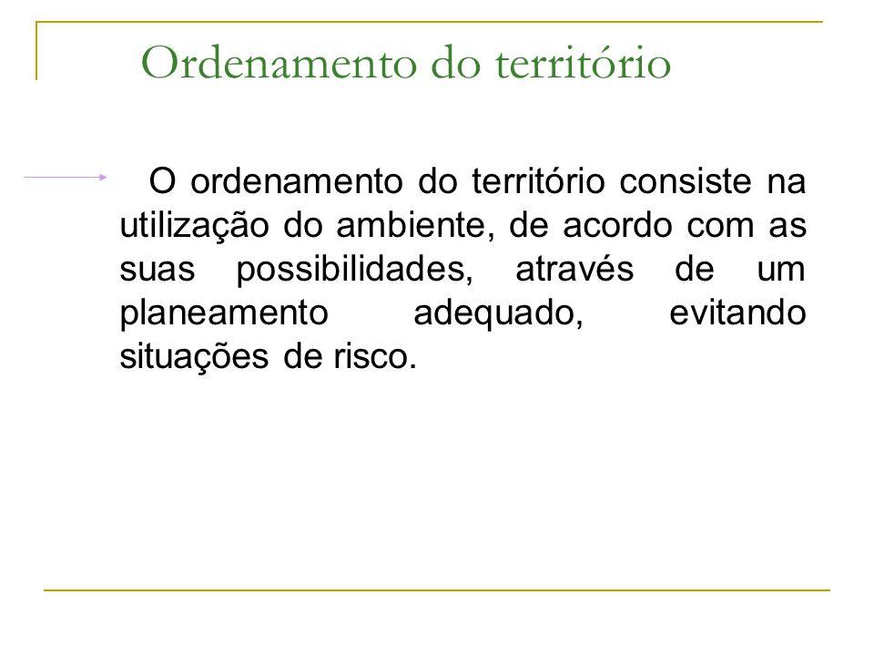 Ordenamento do território