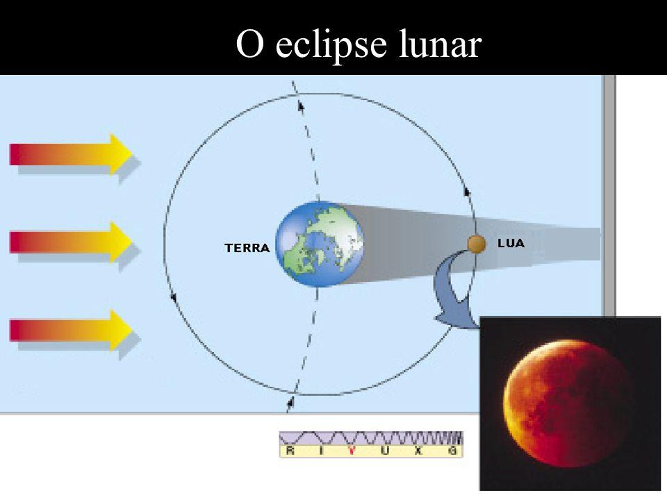O eclipse lunar