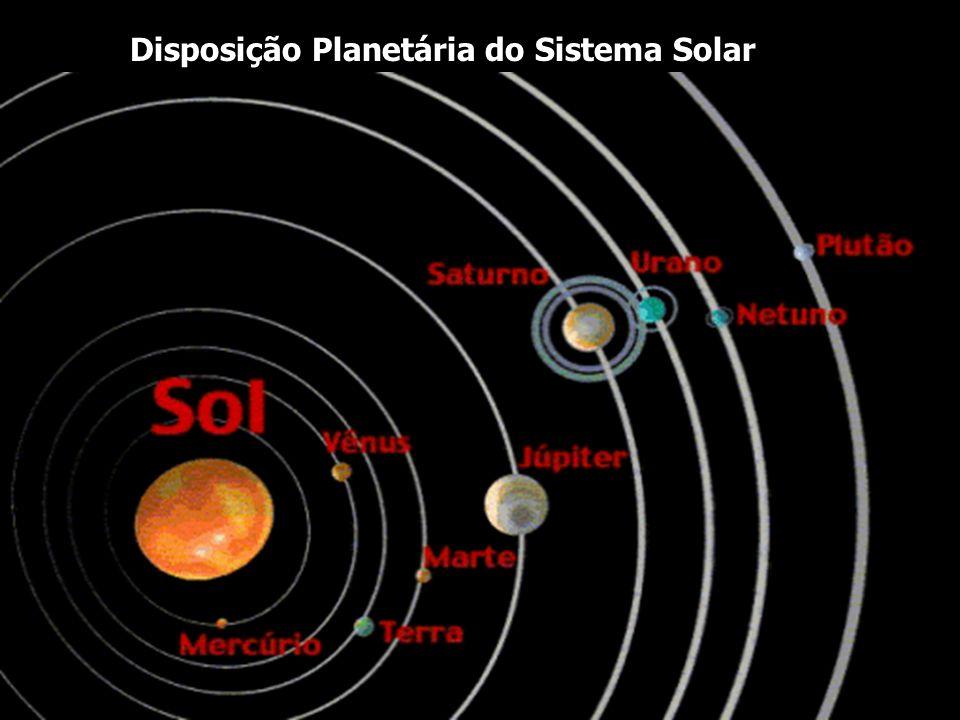 Disposição Planetária do Sistema Solar