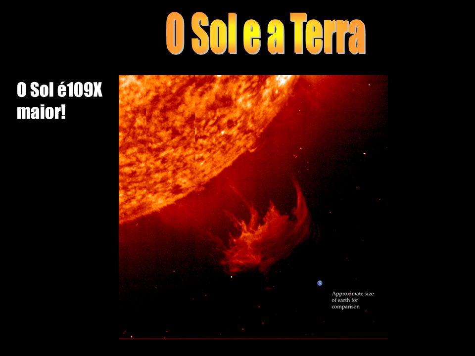 O Sol e a Terra O Sol é109X maior!