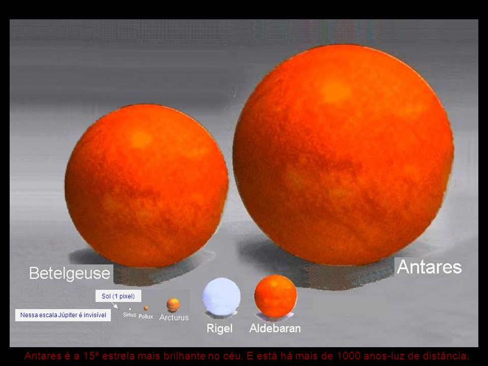 Nessa escala Júpiter é invisível