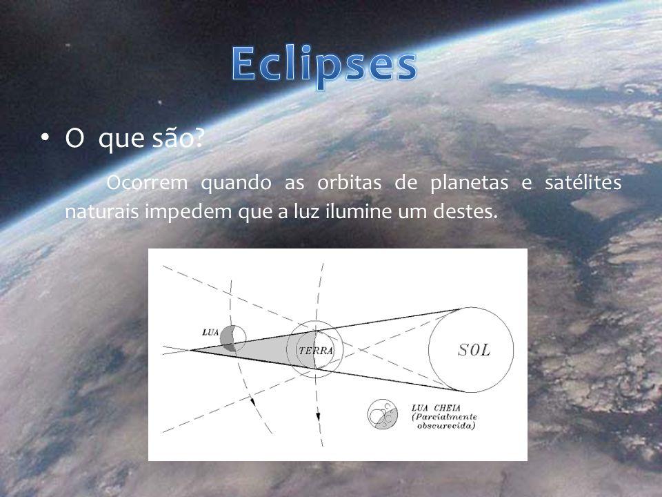 Eclipses O que são.
