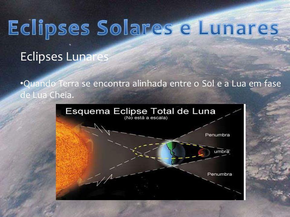 Eclipses Solares e Lunares