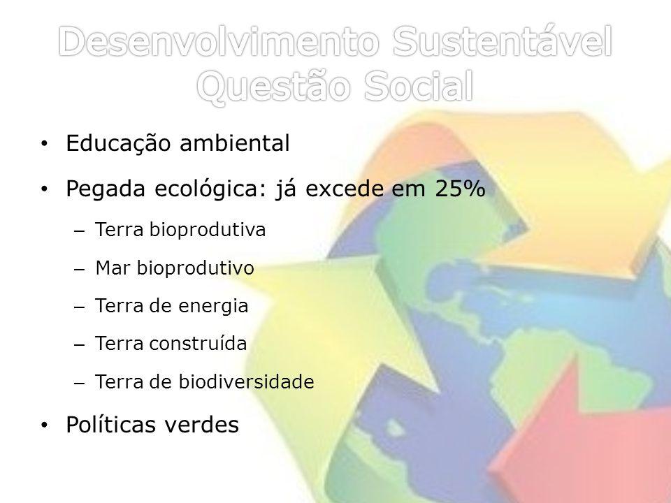 Desenvolvimento Sustentável Questão Social