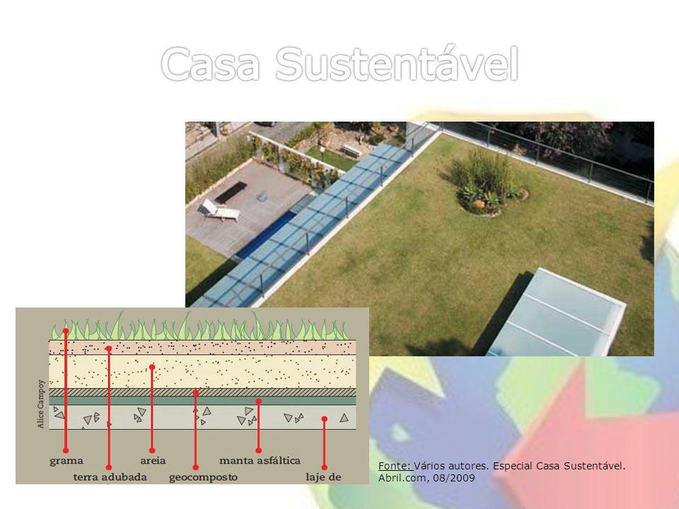 Casa Sustentável Fonte: Vários autores. Especial Casa Sustentável. Abril.com, 08/2009