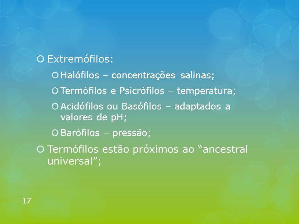 Termófilos estão próximos ao ancestral universal ;