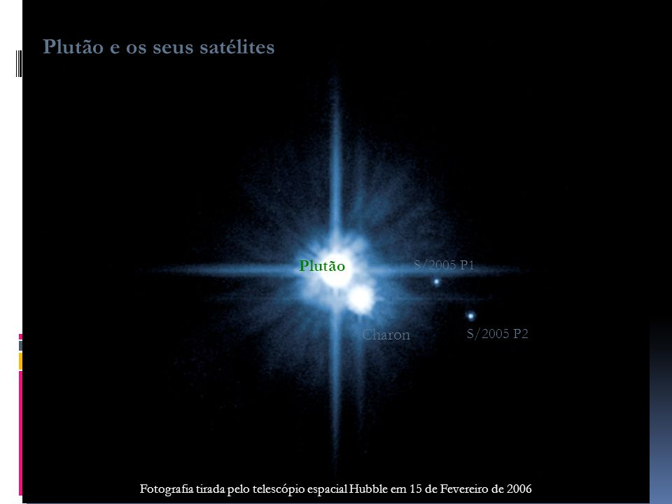 Plutão e os seus satélites