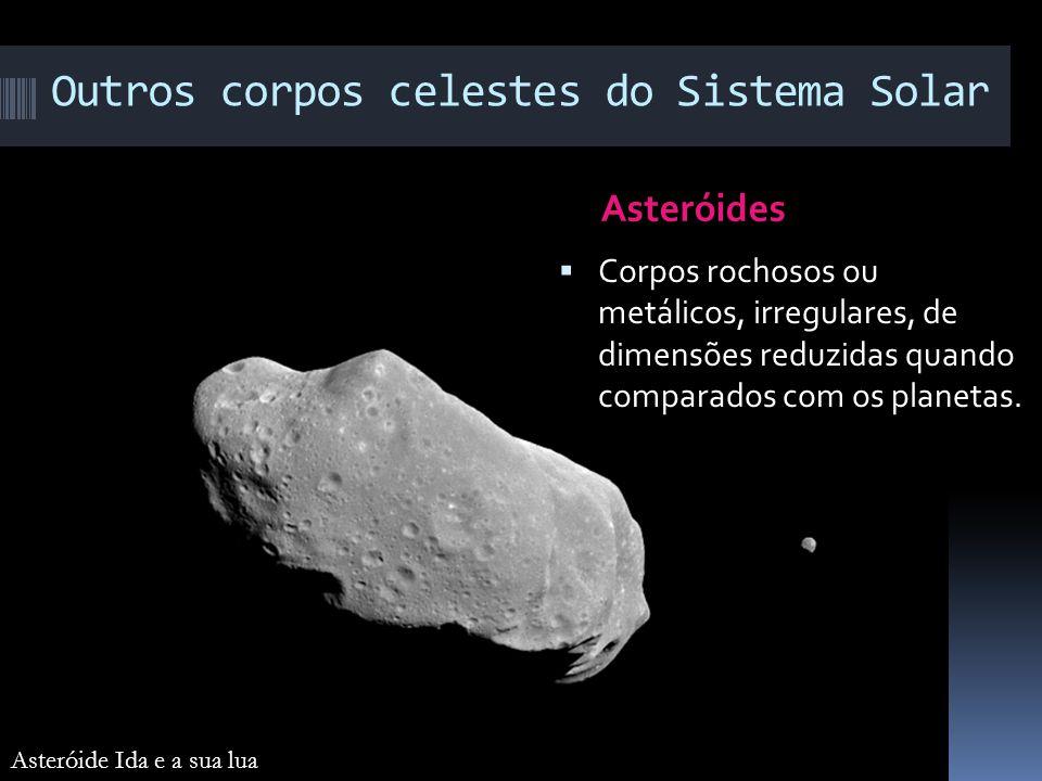 Outros corpos celestes do Sistema Solar