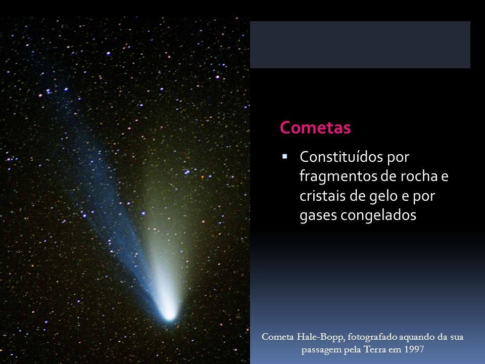 Cometas Constituídos por fragmentos de rocha e cristais de gelo e por gases congelados.