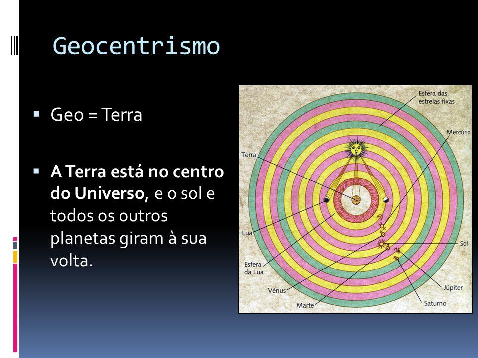 Geocentrismo Geo = Terra