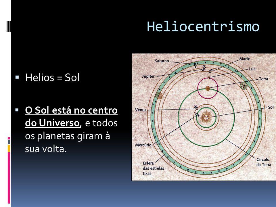 Heliocentrismo Helios = Sol