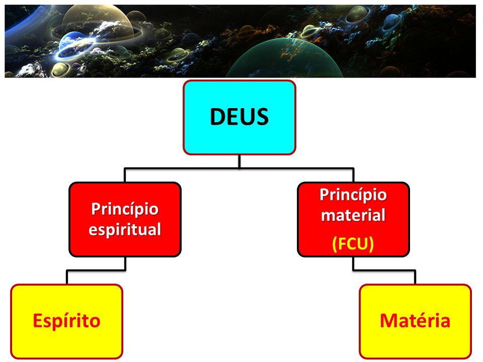 DEUS Princípio espiritual Espírito Princípio material (FCU) Matéria