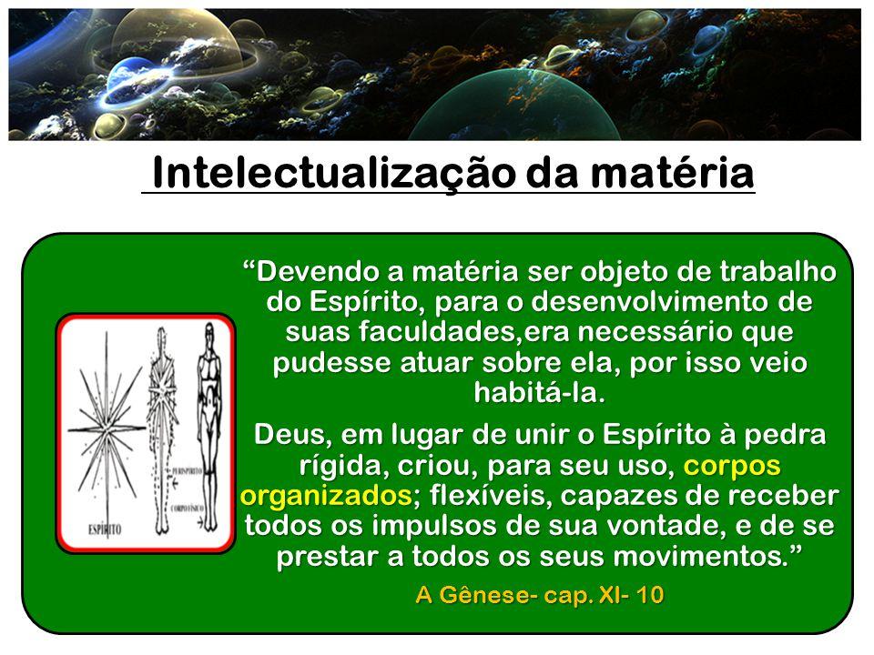 Intelectualização da matéria