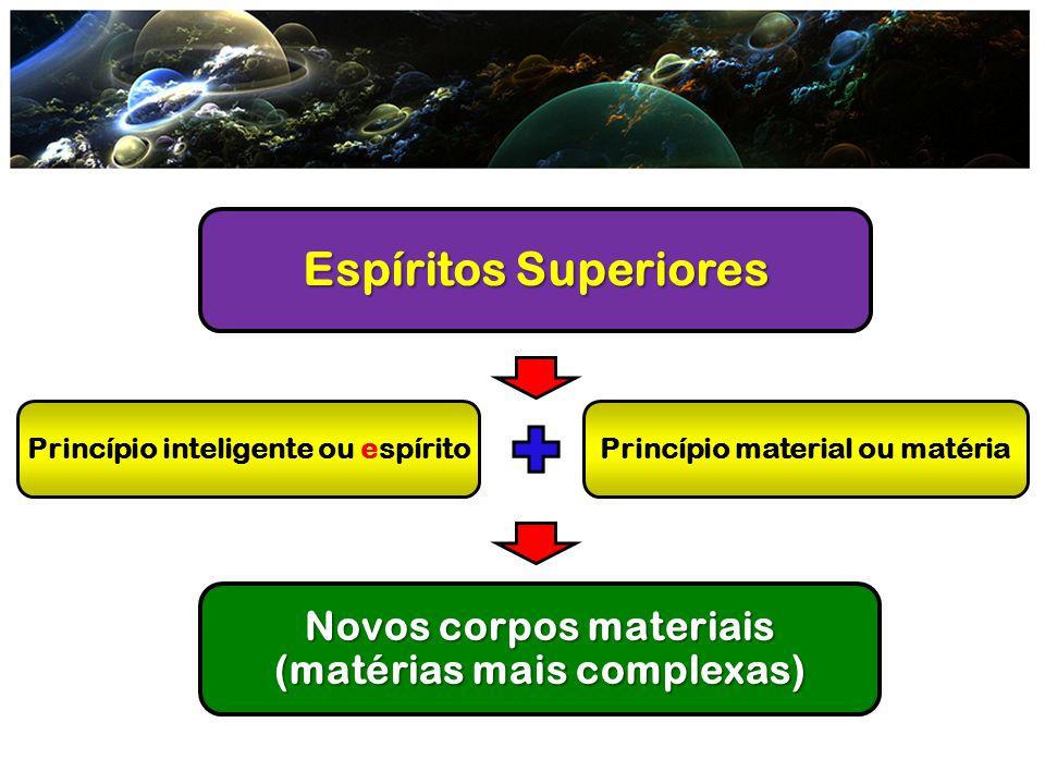 Espíritos Superiores Novos corpos materiais (matérias mais complexas)