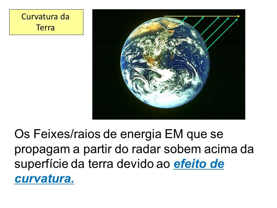 08/29/12 Curvatura da Terra.