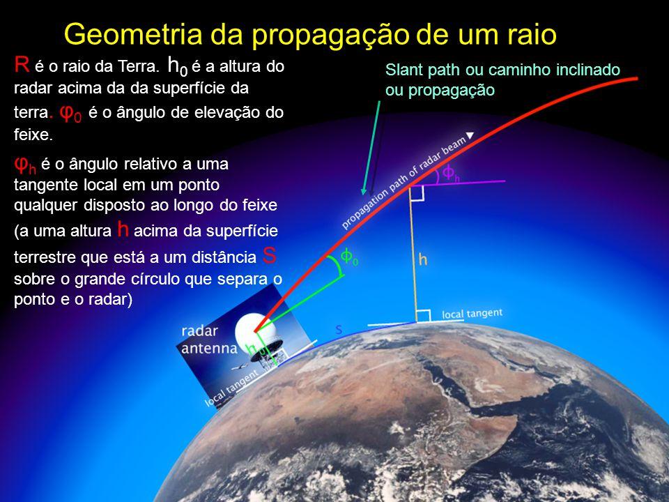 Geometria da propagação de um raio
